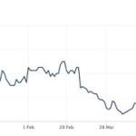 タイ株 2016年8月末時点の保有銘柄情報