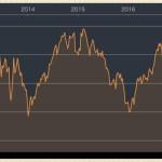タイ株 2017年3月末時点の保有銘柄情報