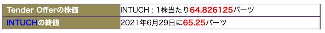 スクリーンショット 2021-06-30 16.41.37