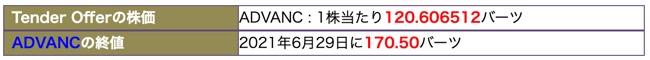 スクリーンショット 2021-06-30 16.41.52